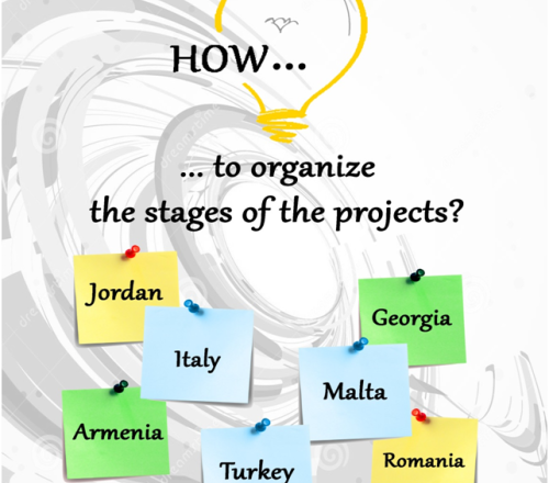 stage-implementation-youth-work-project