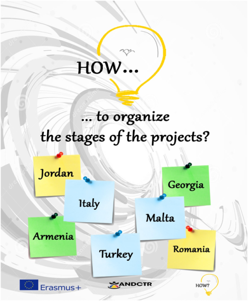 How to organize the stages of the projects?